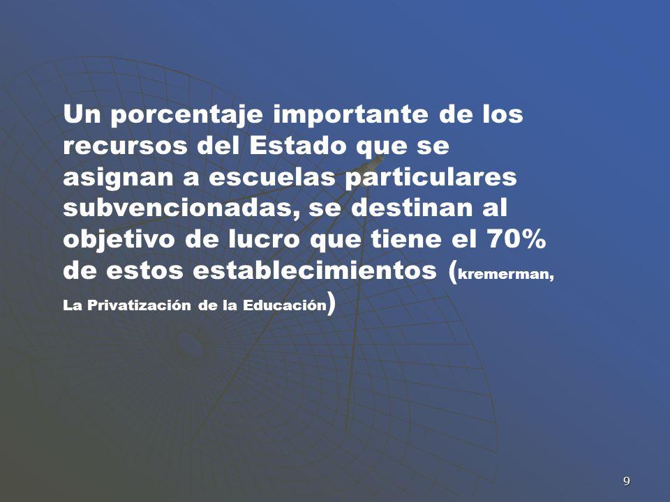 9 Un porcentaje importante de los recursos del Estado que se asignan a escuelas particulares subvencionadas, se destinan al objetivo de lucro que tien