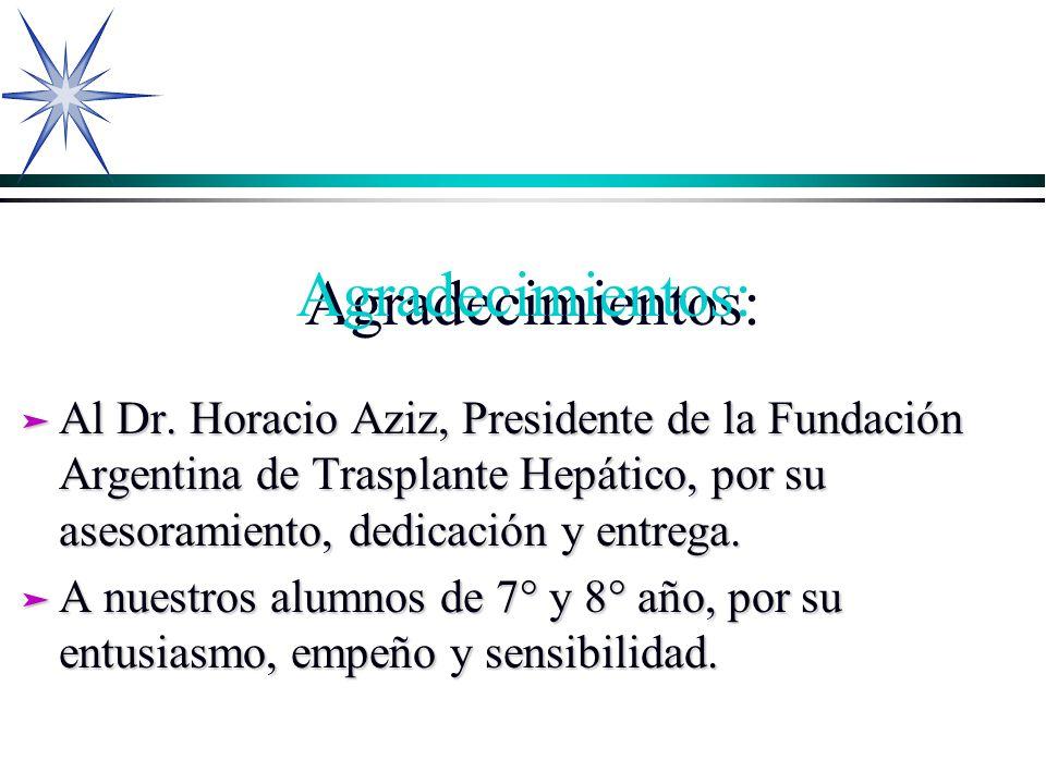 Agradecimientos: ä Al Dr. Horacio Aziz, Presidente de la Fundación Argentina de Trasplante Hepático, por su asesoramiento, dedicación y entrega. ä A n