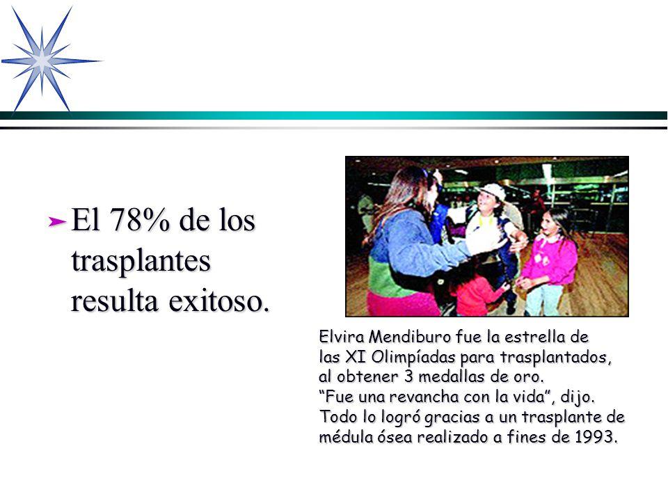 ä El 78% de los trasplantes resulta exitoso. Elvira Mendiburo fue la estrella de las XI Olimpíadas para trasplantados, al obtener 3 medallas de oro. F
