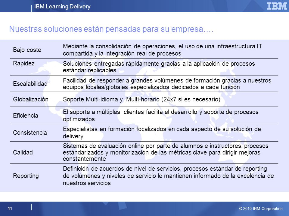 IBM Learning Delivery © 2010 IBM Corporation 11 Bajo coste Mediante la consolidación de operaciones, el uso de una infraestructura IT compartida y la