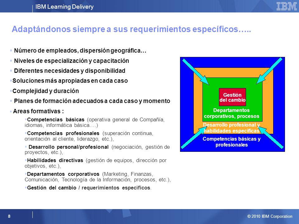 IBM Learning Delivery © 2010 IBM Corporation 8 Número de empleados, dispersión geográfica… Niveles de especialización y capacitación Diferentes necesi