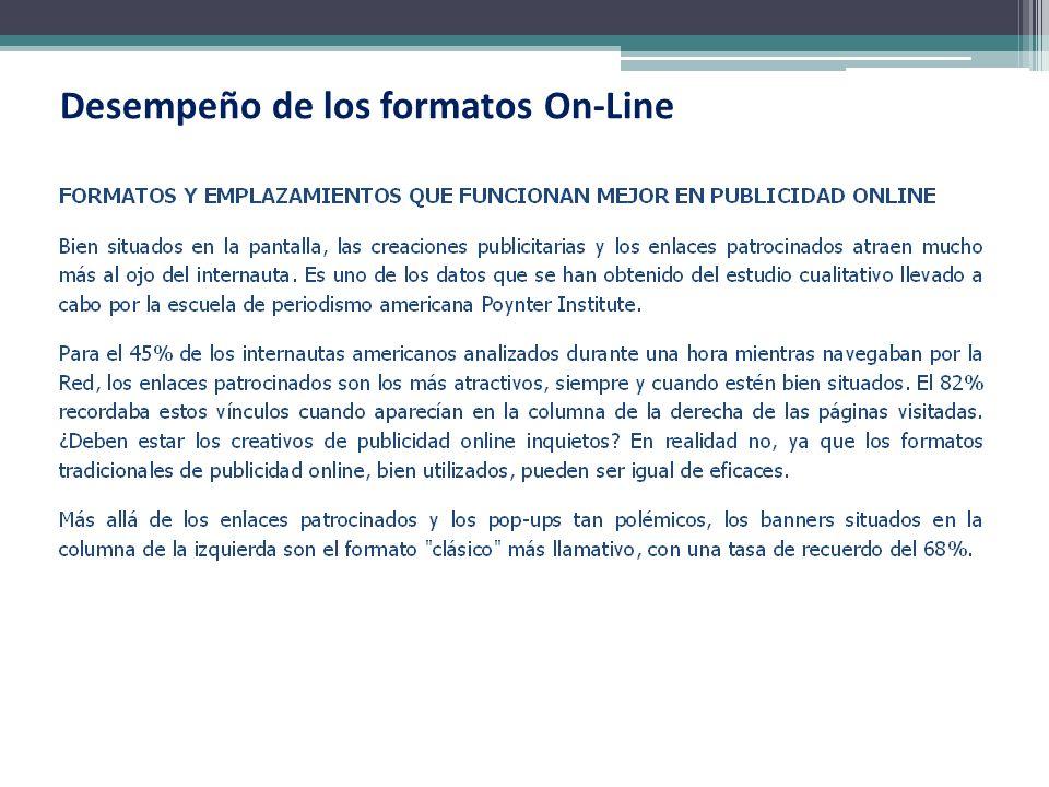 Desempeño de los formatos On-Line