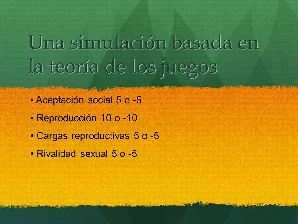 Una simulación basada en la teoría de los juegos Aceptación social 5 o -5 Reproducción 10 o -10 Cargas reproductivas 5 o -5 Rivalidad sexual 5 o -5