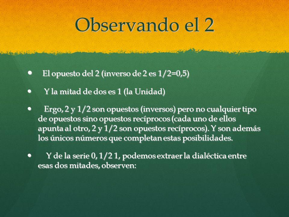 Observando el 2 El opuesto del 2 (inverso de 2 es 1/2=0,5) El opuesto del 2 (inverso de 2 es 1/2=0,5) Y la mitad de dos es 1 (la Unidad) Y la mitad de