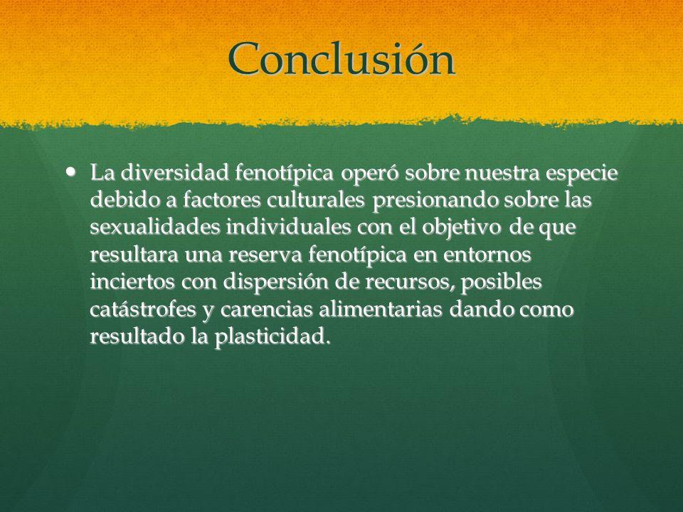 Conclusión La diversidad fenotípica operó sobre nuestra especie debido a factores culturales presionando sobre las sexualidades individuales con el ob
