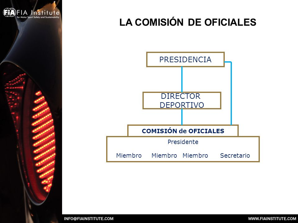 MANTENIMIENTO DE LOS CONOCIMIENTOS Web: R.F.E. de a.: Reglamentos + Circulares