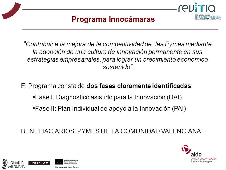 Contribuir a la mejora de la competitividad de las Pymes mediante la adopción de una cultura de innovación permanente en sus estrategias empresariales