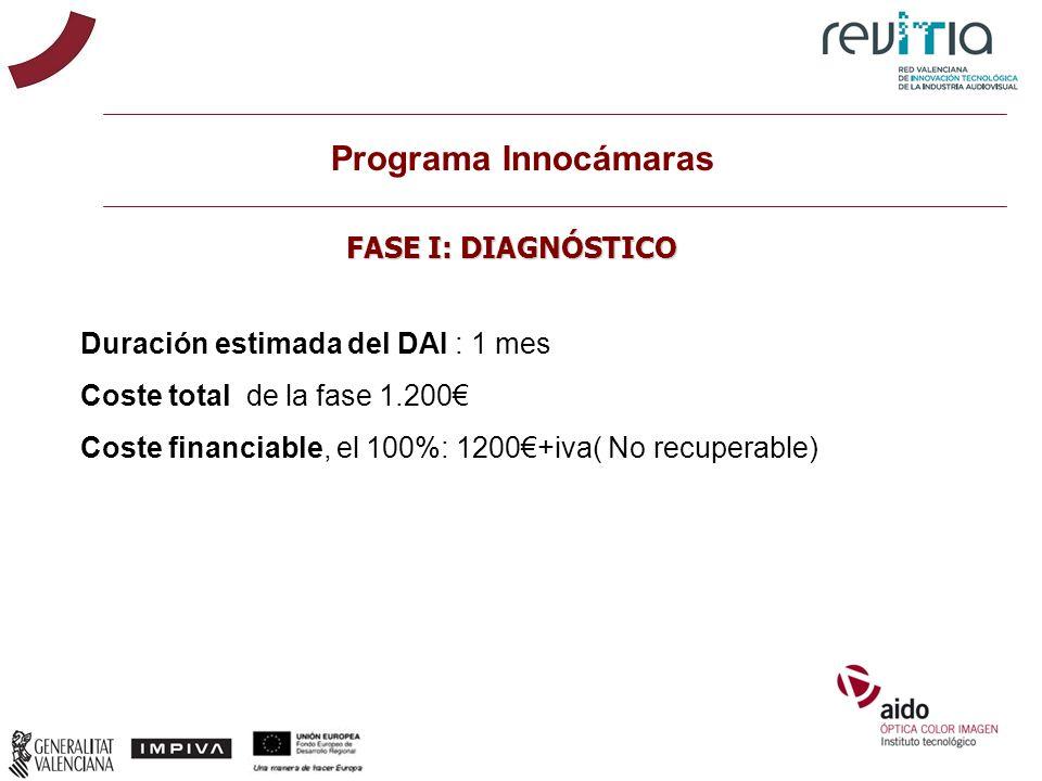 Duración estimada del DAI : 1 mes Coste total de la fase 1.200 Coste financiable, el 100%: 1200+iva( No recuperable) Programa Innocámaras FASE I: DIAG