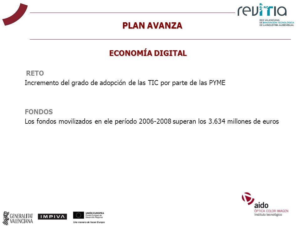 RETO Incremento del grado de adopción de las TIC por parte de las PYME FONDOS Los fondos movilizados en ele período 2006-2008 superan los 3.634 millon