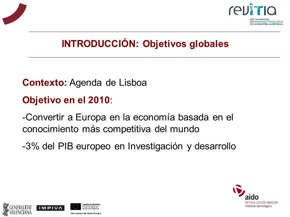 INTRODUCCIÓN: Objetivos globales Contexto: Agenda de Lisboa Objetivo en el 2010: -Convertir a Europa en la economía basada en el conocimiento más comp