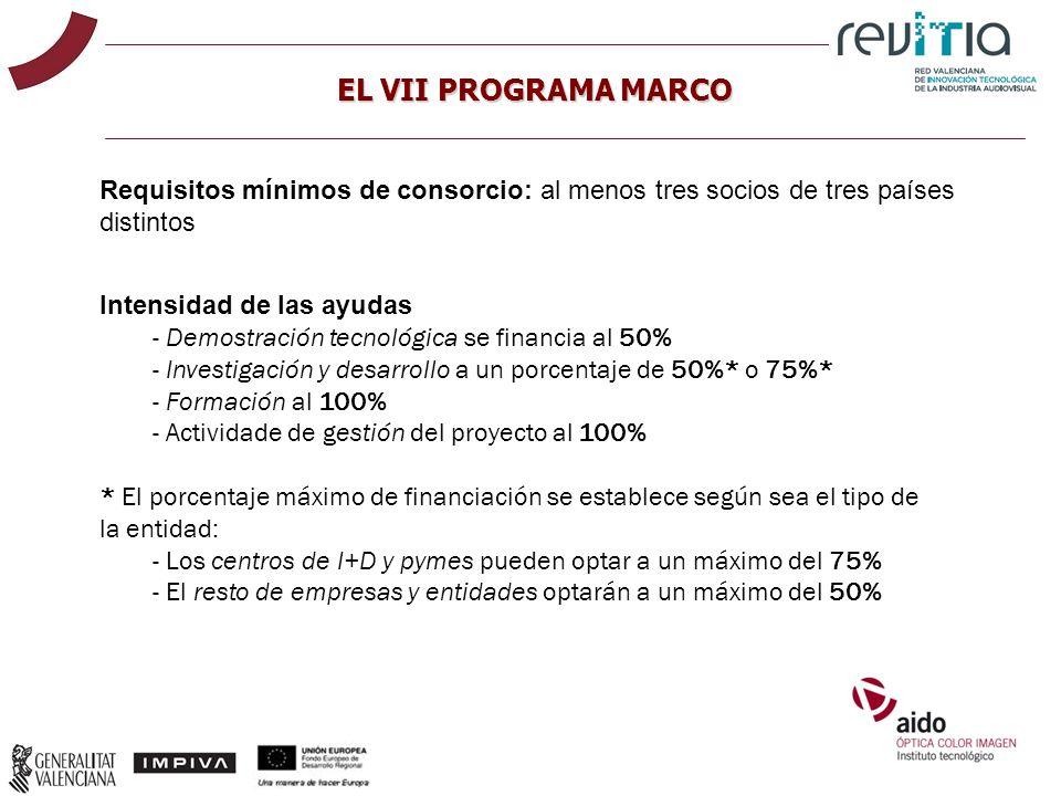 EL VII PROGRAMA MARCO Requisitos mínimos de consorcio: al menos tres socios de tres países distintos Intensidad de las ayudas - Demostración tecnológi