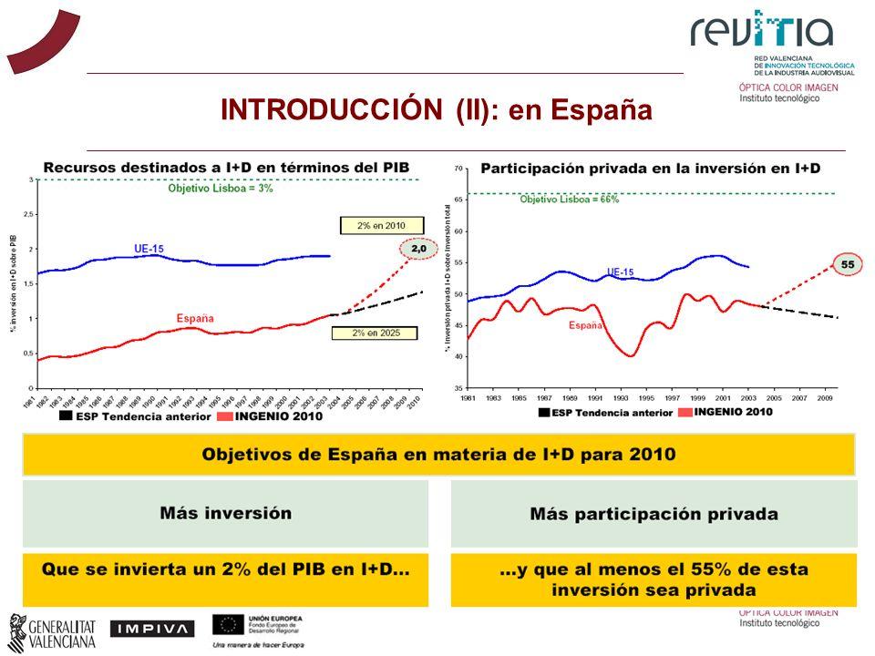Duración estimada del DAI : 1 mes Coste total de la fase 1.200 Coste financiable, el 100%: 1200+iva( No recuperable) Programa Innocámaras FASE I: DIAGNÓSTICO