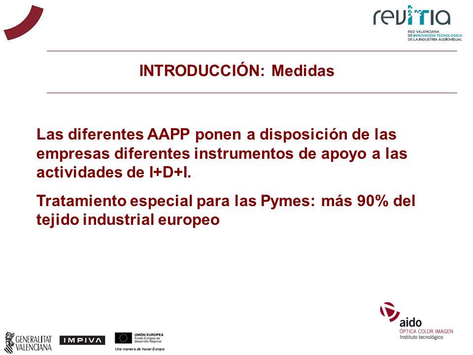 INTRODUCCIÓN: Medidas Las diferentes AAPP ponen a disposición de las empresas diferentes instrumentos de apoyo a las actividades de I+D+I. Tratamiento