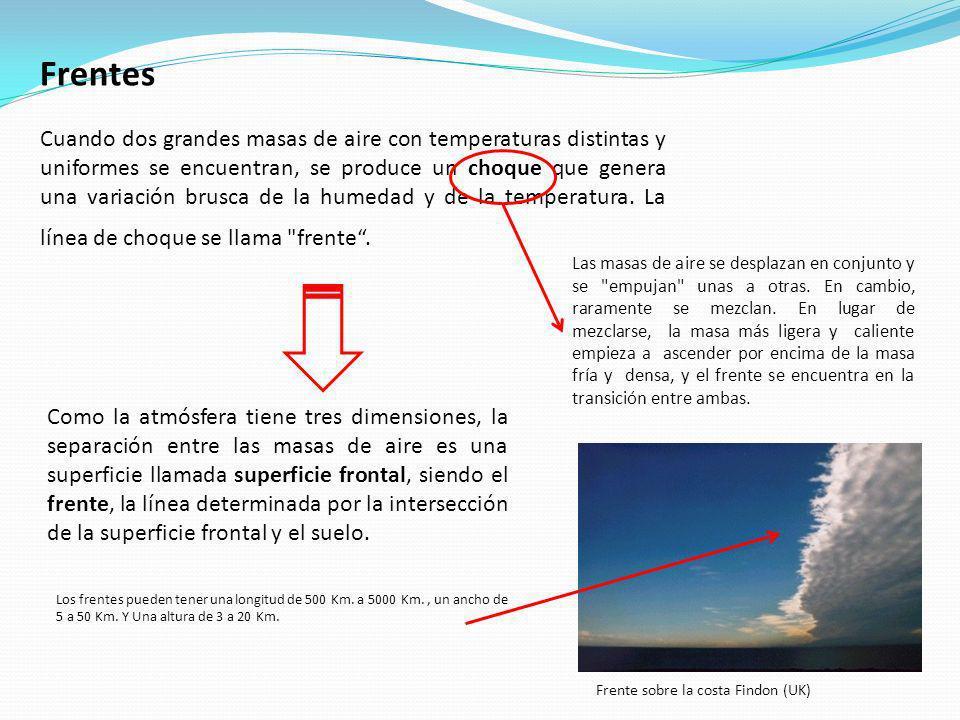 Frentes Cuando dos grandes masas de aire con temperaturas distintas y uniformes se encuentran, se produce un choque que genera una variación brusca de
