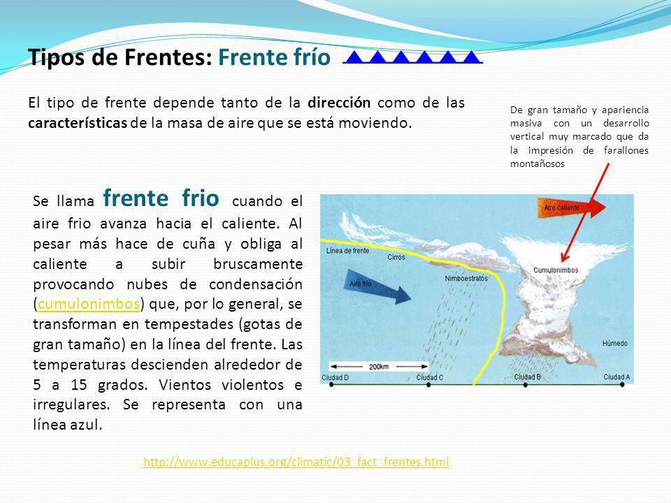 Tipos de Frentes: Frente frío El tipo de frente depende tanto de la dirección como de las características de la masa de aire que se está moviendo. Se