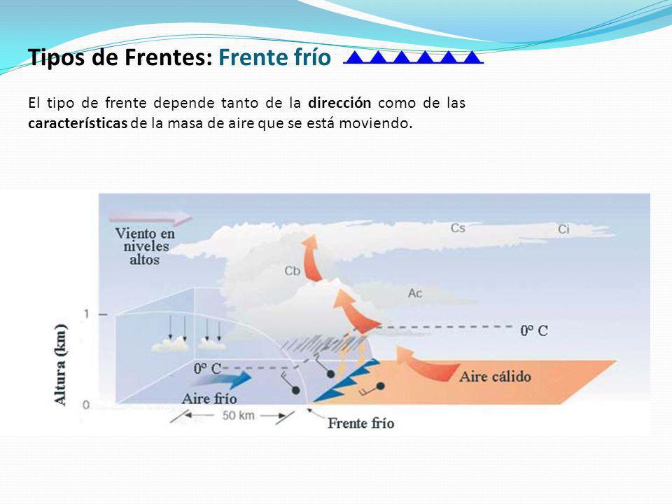 Tipos de Frentes: Frente frío El tipo de frente depende tanto de la dirección como de las características de la masa de aire que se está moviendo.