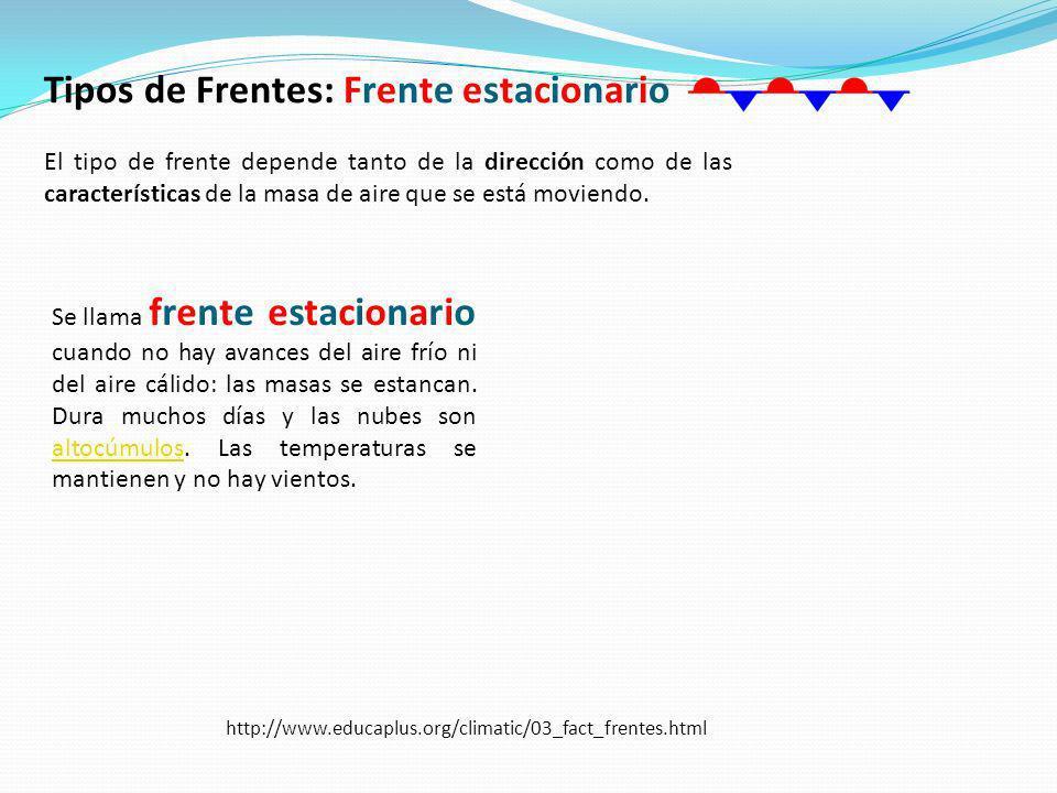 Tipos de Frentes: Frente estacionario El tipo de frente depende tanto de la dirección como de las características de la masa de aire que se está movie