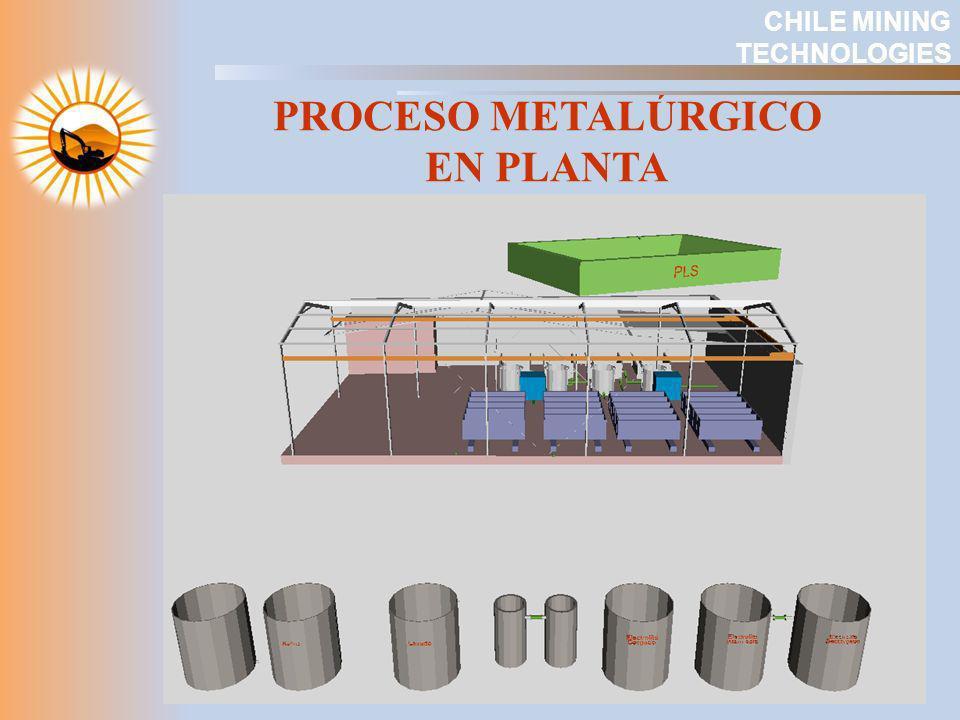 PROCESO METALÚRGICO EN PLANTA CHILE MINING TECHNOLOGIES
