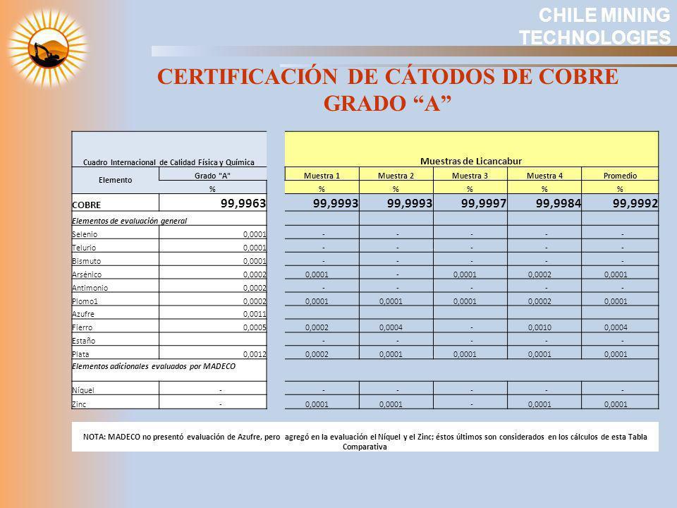 CERTIFICACIÓN DE CÁTODOS DE COBRE GRADO A CHILE MINING TECHNOLOGIES Cuadro Internacional de Calidad Física y Química Muestras de Licancabur Elemento G