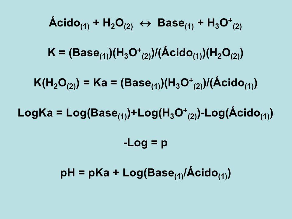Ácido (1) + H 2 O (2) Base (1) + H 3 O + (2) K = (Base (1) )(H 3 O + (2) )/(Ácido (1) )(H 2 O (2) ) K(H 2 O (2) ) = Ka = (Base (1) )(H 3 O + (2) )/(Ác