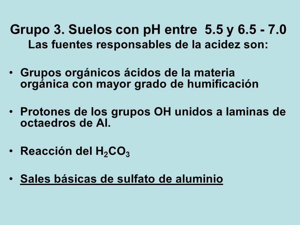 Grupo 3. Suelos con pH entre 5.5 y 6.5 - 7.0 Las fuentes responsables de la acidez son: Grupos orgánicos ácidos de la materia orgánica con mayor grado