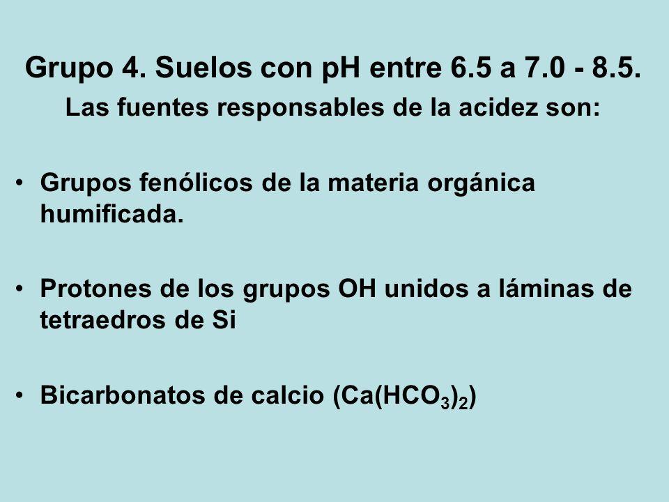 Grupo 4. Suelos con pH entre 6.5 a 7.0 - 8.5. Las fuentes responsables de la acidez son: Grupos fenólicos de la materia orgánica humificada. Protones