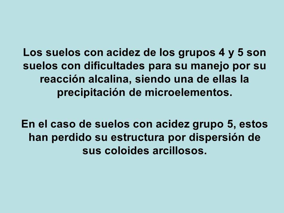 Los suelos con acidez de los grupos 4 y 5 son suelos con dificultades para su manejo por su reacción alcalina, siendo una de ellas la precipitación de
