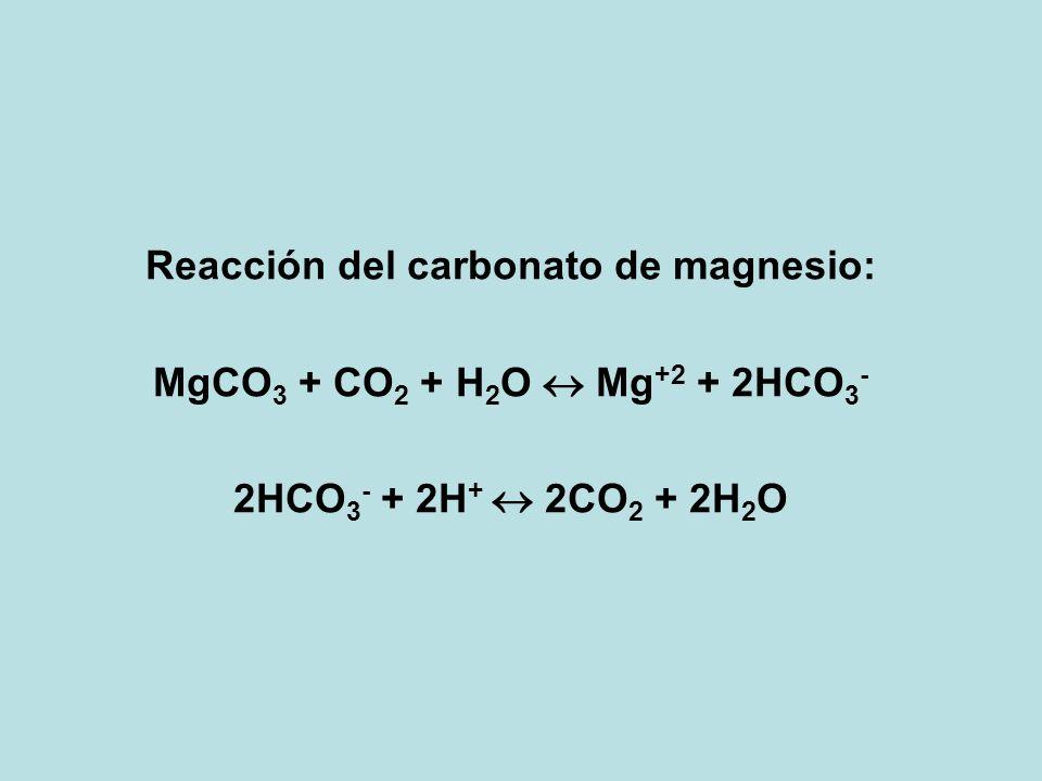 Reacción del carbonato de magnesio: MgCO 3 + CO 2 + H 2 O Mg +2 + 2HCO 3 - 2HCO 3 - + 2H + 2CO 2 + 2H 2 O