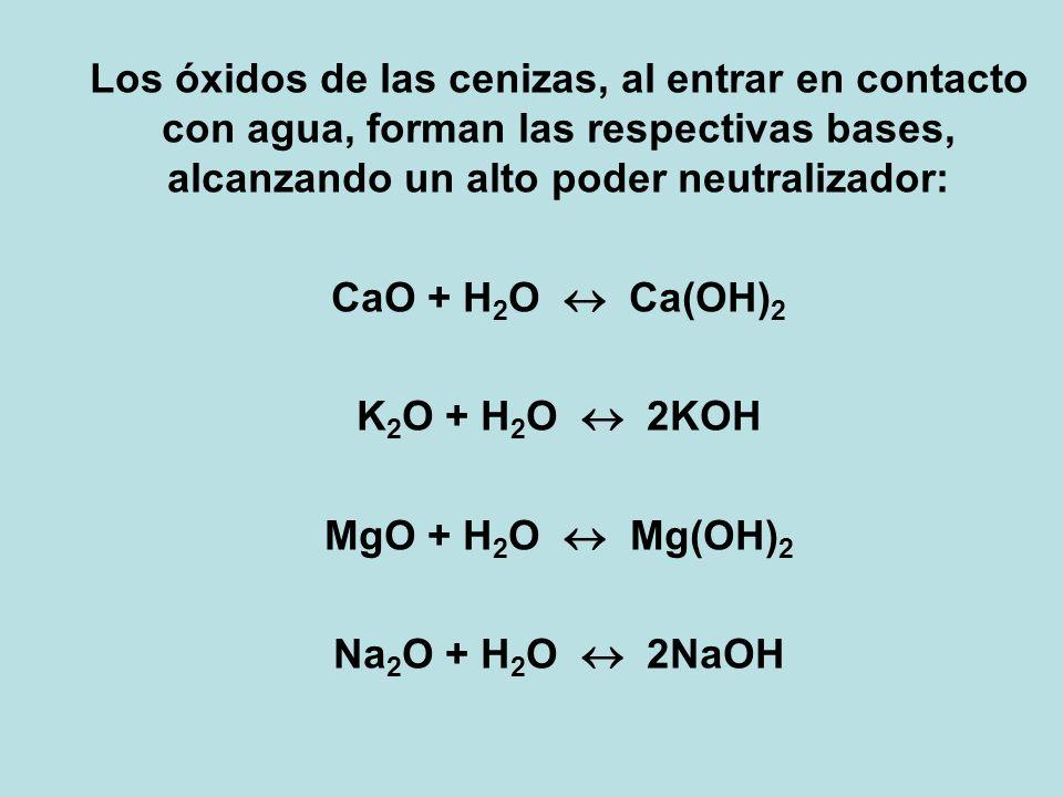 Los óxidos de las cenizas, al entrar en contacto con agua, forman las respectivas bases, alcanzando un alto poder neutralizador: CaO + H 2 O Ca(OH) 2