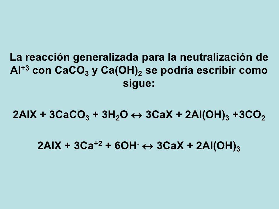 La reacción generalizada para la neutralización de Al +3 con CaCO 3 y Ca(OH) 2 se podría escribir como sigue: 2AlX + 3CaCO 3 + 3H 2 O 3CaX + 2Al(OH) 3