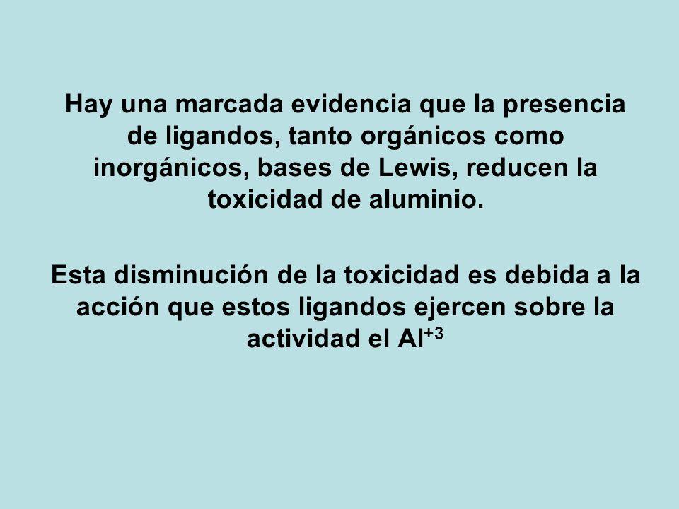 Hay una marcada evidencia que la presencia de ligandos, tanto orgánicos como inorgánicos, bases de Lewis, reducen la toxicidad de aluminio. Esta dismi