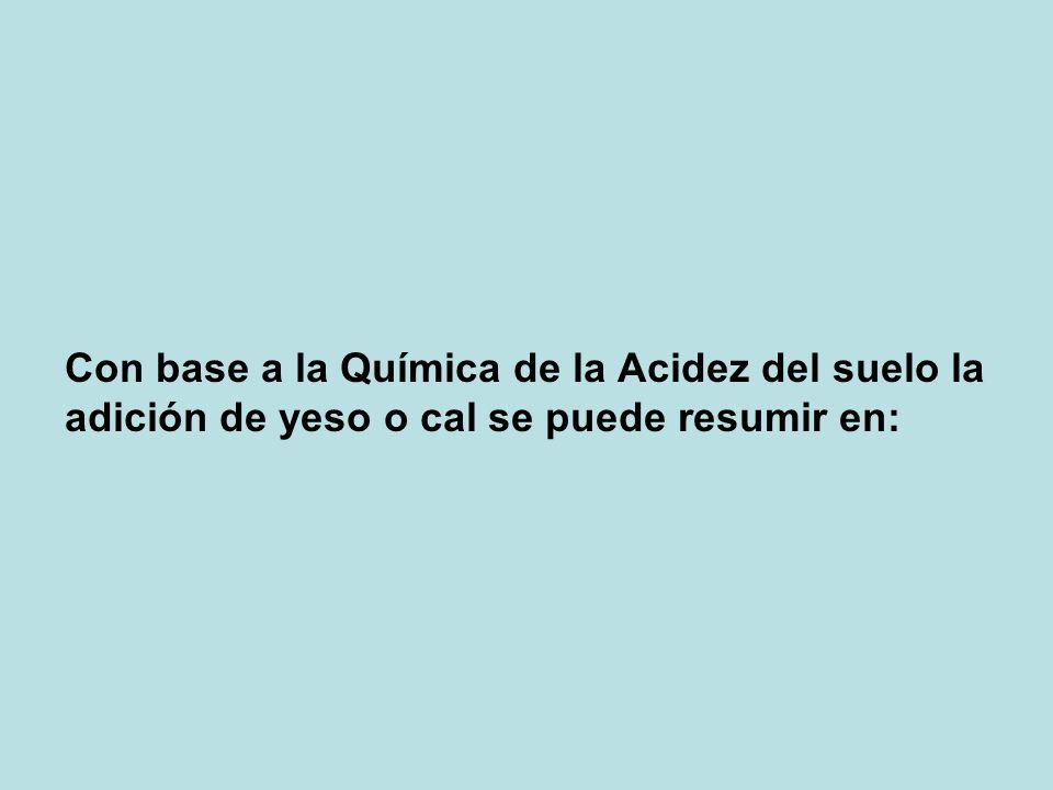 Con base a la Química de la Acidez del suelo la adición de yeso o cal se puede resumir en: