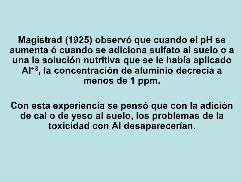 Magistrad (1925) observó que cuando el pH se aumenta ó cuando se adiciona sulfato al suelo o a una la solución nutritiva que se le había aplicado Al +