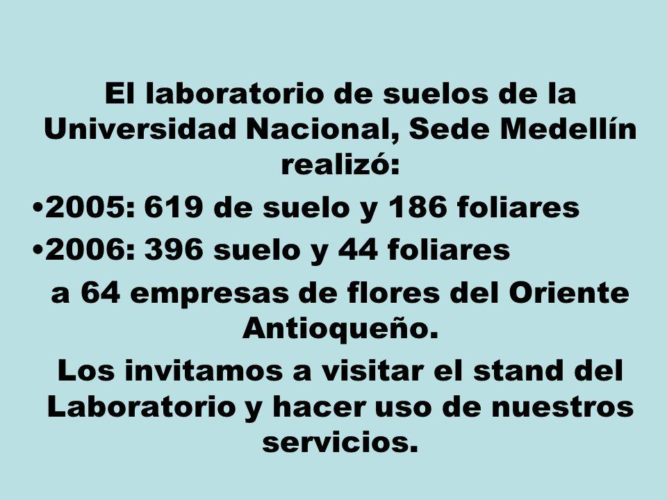 El laboratorio de suelos de la Universidad Nacional, Sede Medellín realizó: 2005: 619 de suelo y 186 foliares 2006: 396 suelo y 44 foliares a 64 empre