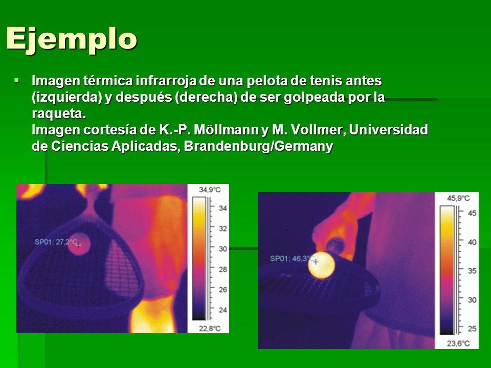 Ejemplo Imagen térmica infrarroja de una pelota de tenis antes (izquierda) y después (derecha) de ser golpeada por la raqueta. Imagen cortesía de K.-P
