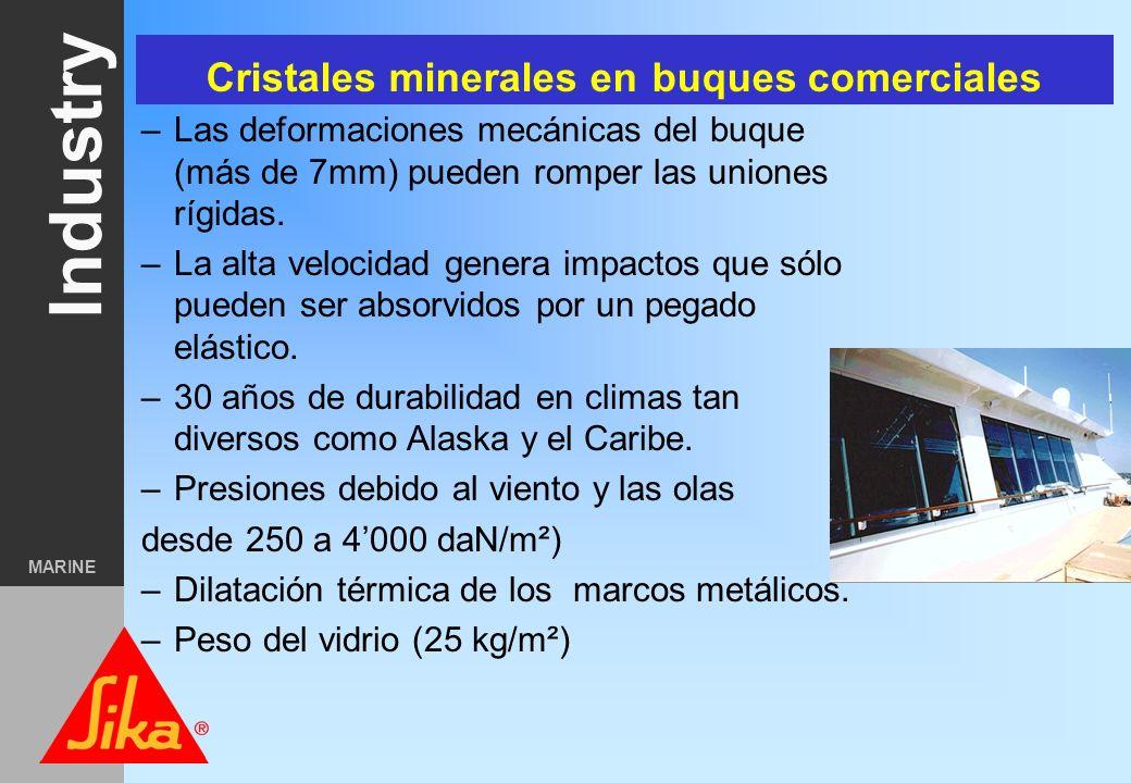 Industry MARINE Cristales orgánicos 209209 Normalmente PMMA ( comunmente conocido como Perspex