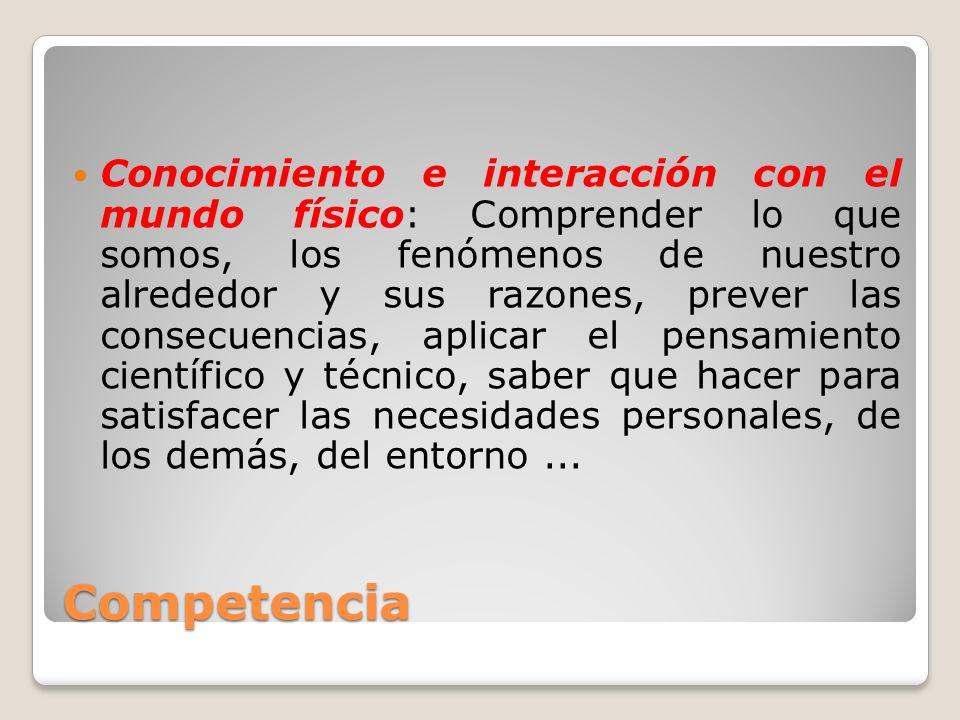 Competencia Conocimiento e interacción con el mundo físico: Comprender lo que somos, los fenómenos de nuestro alrededor y sus razones, prever las cons