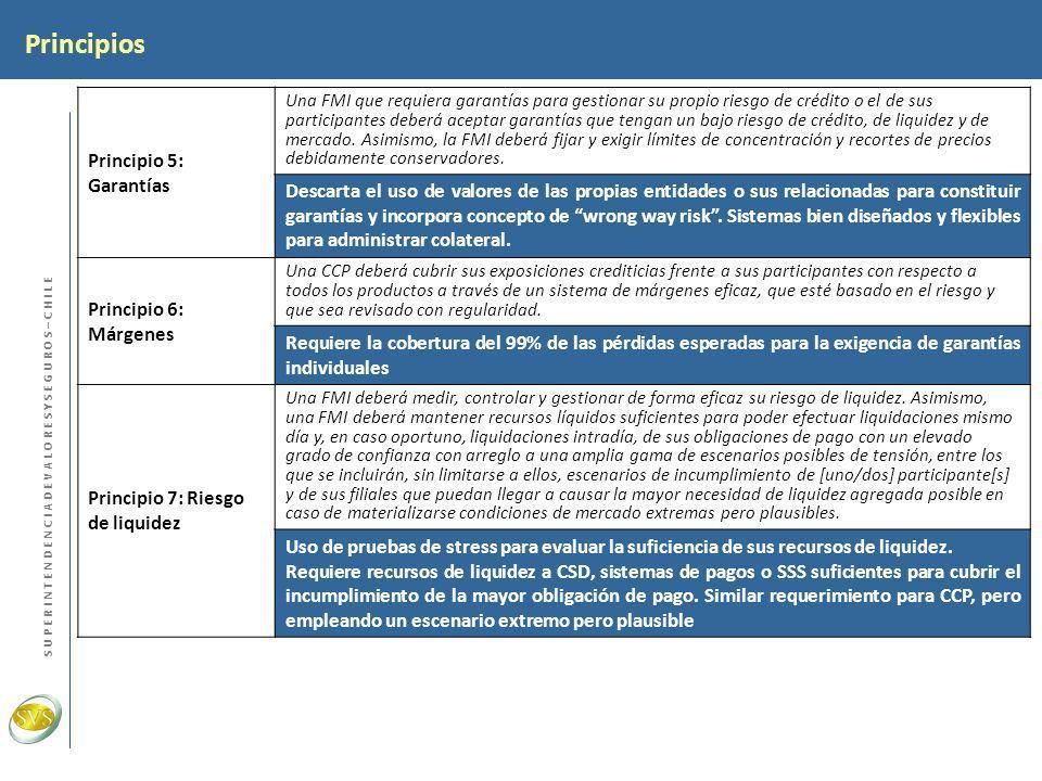 S U P E R I N T E N D E N C I A D E V A L O R E S Y S E G U R O S – C H I L E Principio 5: Garantías Una FMI que requiera garantías para gestionar su