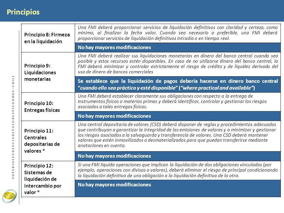 S U P E R I N T E N D E N C I A D E V A L O R E S Y S E G U R O S – C H I L E Principio 13: Reglas y procedimientos relativos a incumplimientos de participantes Una FMI deberá disponer de reglas y procedimientos eficaces y claramente definidos para gestionar incumplimientos de participantes que permitan a la FMI tomar medidas oportunas para contener las pérdidas y las presiones de liquidez, y continuar cumpliendo sus obligaciones.