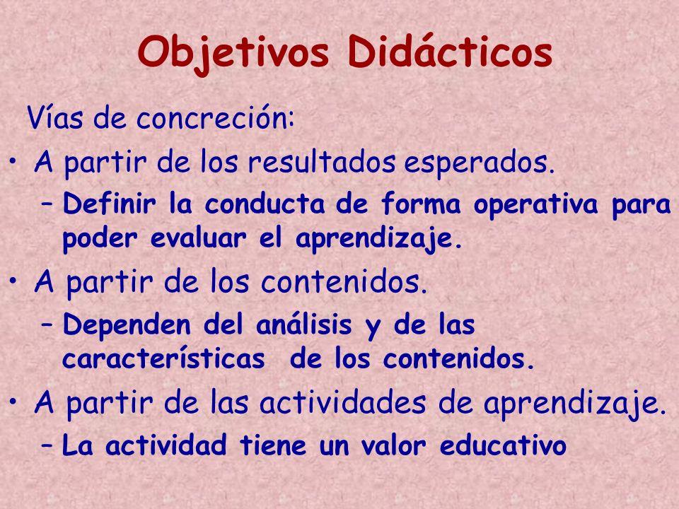 Vías de concreción: A partir de los resultados esperados. –Definir la conducta de forma operativa para poder evaluar el aprendizaje. A partir de los c