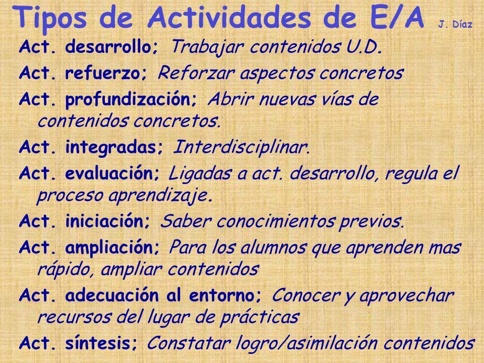 Act. desarrollo; Trabajar contenidos U.D. Act. refuerzo; Reforzar aspectos concretos Act. profundización; Abrir nuevas vías de contenidos concretos. A