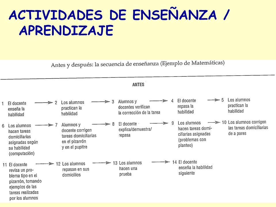 ACTIVIDADES DE ENSEÑANZA / APRENDIZAJE