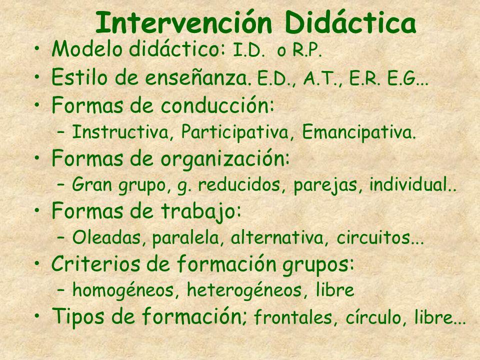 Intervención Didáctica Modelo didáctico: I.D. o R.P. Estilo de enseñanza. E.D., A.T., E.R. E.G... Formas de conducción: –Instructiva, Participativa, E