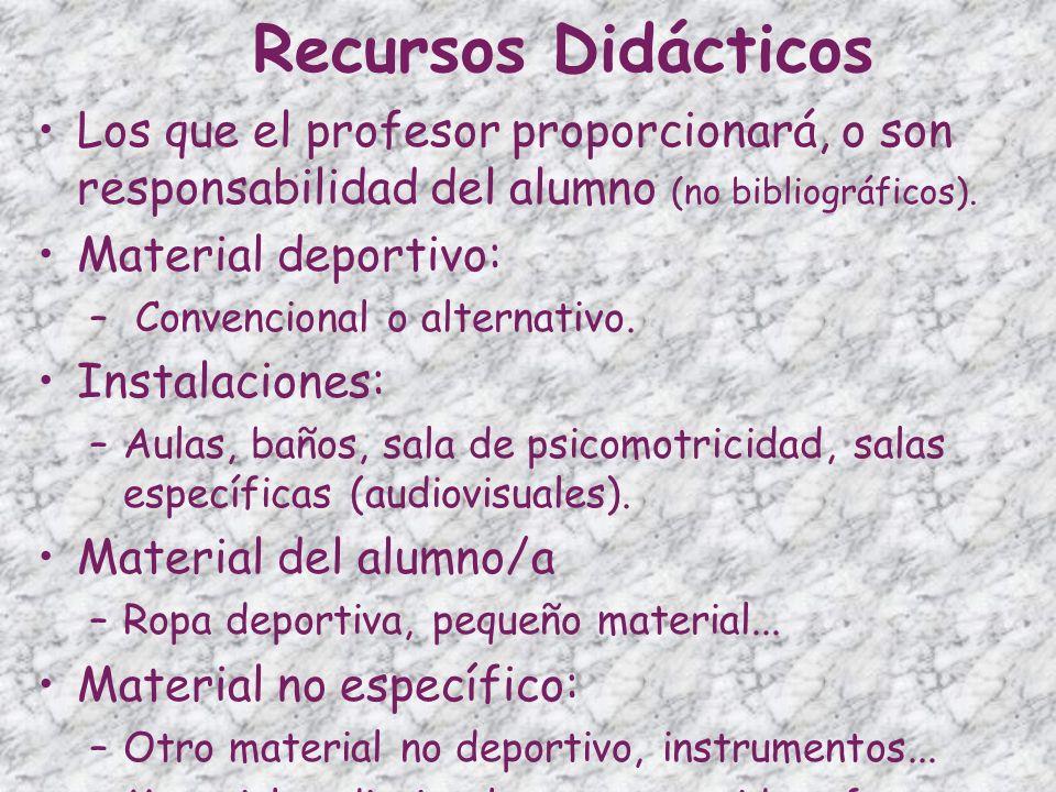Recursos Didácticos Los que el profesor proporcionará, o son responsabilidad del alumno (no bibliográficos). Material deportivo: – Convencional o alte