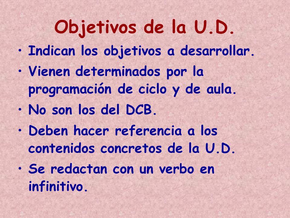 ELEMENTOS DE UNA U.D.Título. Introducción. Objetivos de la U.D.