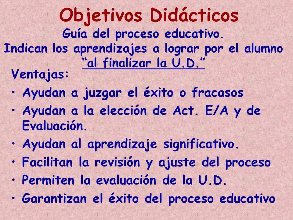 Ventajas: Ayudan a juzgar el éxito o fracasos Ayudan a la elección de Act. E/A y de Evaluación. Ayudan al aprendizaje significativo. Facilitan la revi