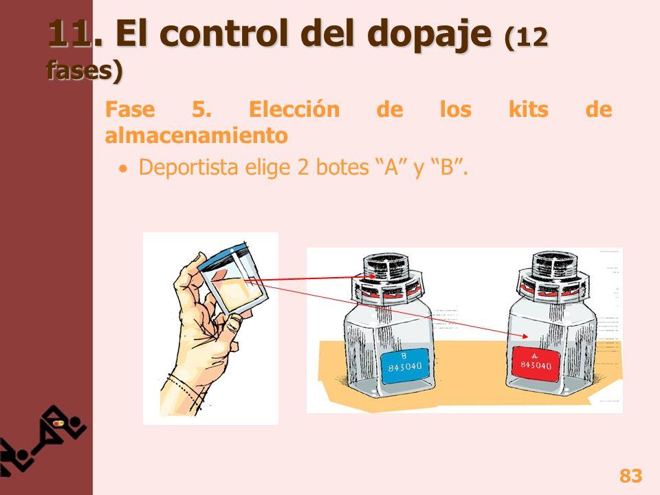 84 11.El control del dopaje (12 fases) Fase 6. Precintado y etiquetado Comprobar no manipulación.