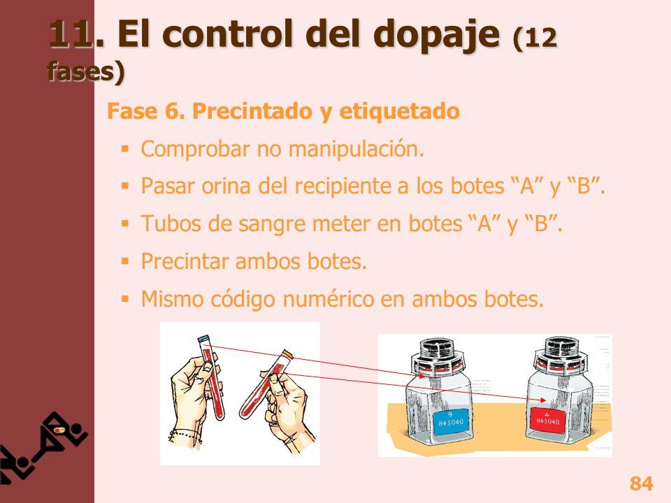 85 11.El control del dopaje (12 fases) Fase 7.