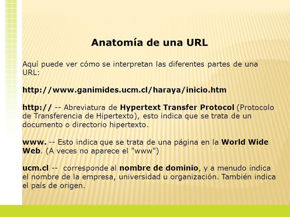 Anatomía de una URL Aquí puede ver cómo se interpretan las diferentes partes de una URL: http://www.ganimides.ucm.cl/haraya/inicio.htm http:// -- Abre