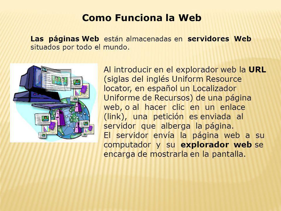 Como Funciona la Web Las páginas Web están almacenadas en servidores Web situados por todo el mundo. Al introducir en el explorador web la URL (siglas